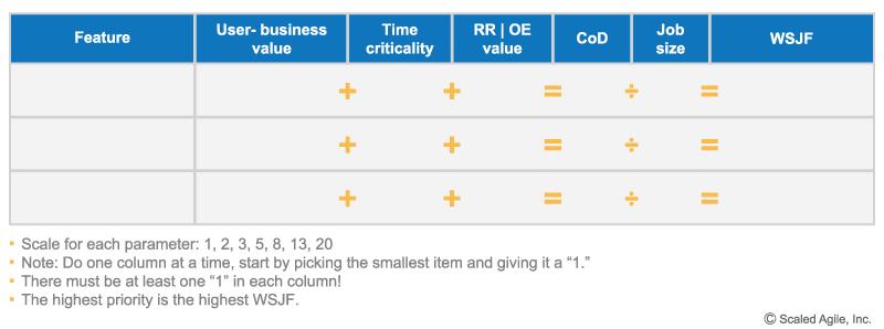 Weighted Shortest Job First Framework Template