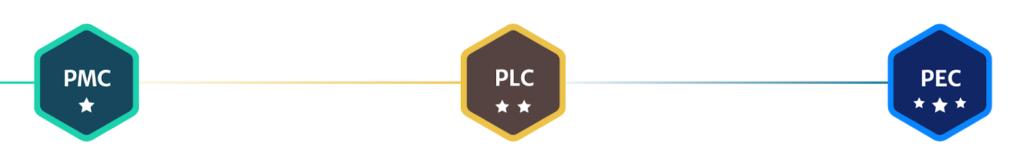 product school pm certification program